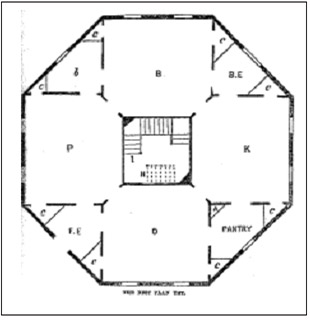 """The Best Plan Yet"" – Floor plan submitted by Mr. Howland and originally published in Orson S. Fowler'sA Home for All, 1853."